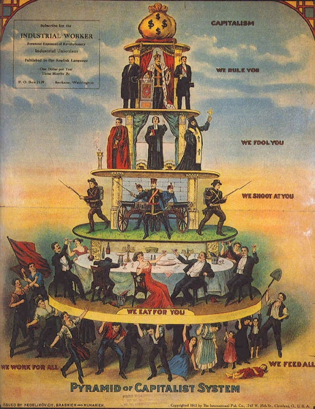 Pyramid_of_Capitalist_System.jpg